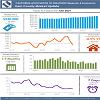 2021 07 Kern Co Market Update